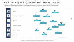 B2C Marketing Initiatives Strategies For Business Cross Touchpoint Experience Marketing Model Ppt Icon Portrait PDF