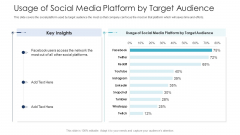 B2C Marketing Initiatives Strategies For Business Usage Of Social Media Platform By Target Audience Ppt Layouts Templates PDF