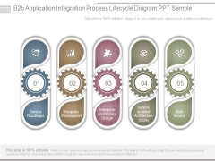 B2b Application Integration Process Lifecycle Diagram Ppt Sample