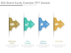 B2b Brand Equity Example Ppt Sample