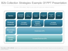 B2b Collection Strategies Example Of Ppt Presentation