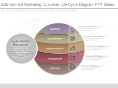 B2b Content Marketing Customer Life Cycle Diagram Ppt Slides