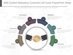 B2b Content Marketing Customer Life Cycle Powerpoint Show