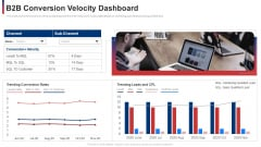 B2b Conversion Velocity Dashboard Ppt Gallery Guide PDF