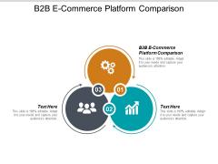 B2b E Commerce Platform Comparison Ppt PowerPoint Presentation Infographics Graphics Cpb