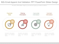 B2b Email Append And Validation Ppt Powerpoint Slides Design