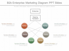 B2b Enterprise Marketing Diagram Ppt Slides