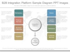 B2b Integration Platform Sample Diagram Ppt Images