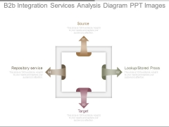 B2b Integration Services Analysis Diagram Ppt Images