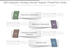 B2b Integration Strategy Sample Diagram Powerpoint Guide