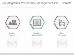 B2b Integration Warehouse Management Ppt Example