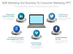B2b Marketing And Business To Consumer Marketing Ppt
