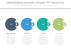 B2b Marketing Automation Template Ppt Sample File