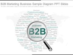 B2b Marketing Business Sample Diagram Ppt Slides