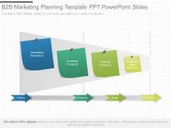 B2b Marketing Planning Template Ppt Powerpoint Slides