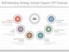B2b Marketing Strategy Sample Diagram Ppt Example
