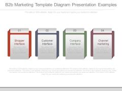 B2b Marketing Template Diagram Presentation Examples