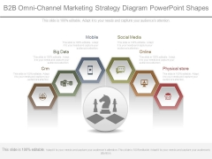 B2b Omni Channel Marketing Strategy Diagram Powerpoint Shapes