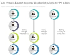 B2b Product Launch Strategy Distribution Diagram Ppt Slides