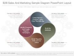 B2b Sales And Marketing Sample Diagram Powerpoint Layout