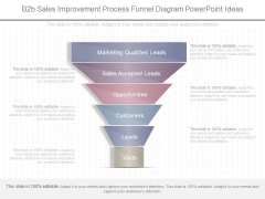 B2b Sales Improvement Process Funnel Diagram Powerpoint Ideas