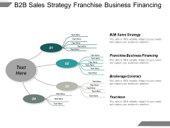 B2b Sales Strategy Franchise Business Financing Brokerage Contract Ppt PowerPoint Presentation File Good Cpb