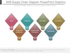 B2b Supply Chain Diagram Powerpoint Graphics