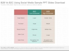 B2b Vs B2c Using Social Media Sample Ppt Slides Download