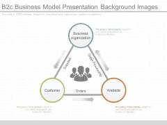 B2c Business Model Presentation Background Images