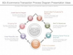 B2c Ecommerce Transaction Process Diagram Presentation Ideas