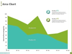 BPO For Managing Enterprise Financial Transactions Area Chart Brochure PDF