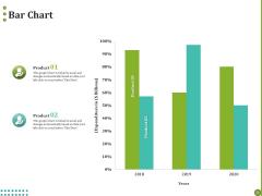 BPO For Managing Enterprise Financial Transactions Bar Chart Topics PDF