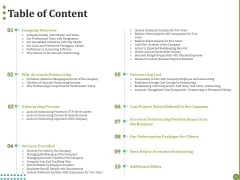 BPO For Managing Enterprise Financial Transactions Table Of Content Professional PDF