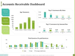 BPO Managing Enterprise Financial Transactions Accounts Receivable Dashboard Professional PDF
