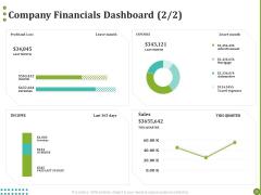 BPO Managing Enterprise Financial Transactions Company Financials Dashboard Information PDF