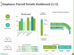 BPO Managing Enterprise Financial Transactions Employee Payroll Details Dashboard Bons Mockup PDF