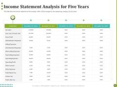 BPO Managing Enterprise Financial Transactions Income Statement Analysis For Five Years Download PDF