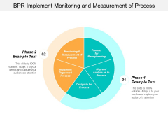 BPR Implement Monitoring And Measurement Of Process Ppt PowerPoint Presentation Pictures Template