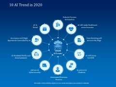 Back Propagation Program AI 10 AI Trend In 2020 Ppt Pictures Graphics Download PDF