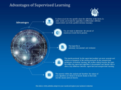 Back Propagation Program AI Advantages Of Supervised Learning Pictures PDF