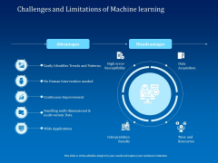 Back Propagation Program AI Challenges And Limitations Of Machine Learning Brochure PDF