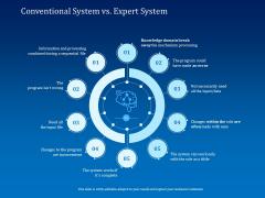 Back Propagation Program AI Conventional System Vs Expert System Download PDF