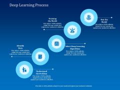 Back Propagation Program AI Deep Learning Process Ppt File Master Slide PDF