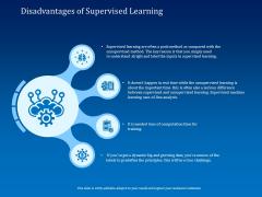 Back Propagation Program AI Disadvantages Of Supervised Learning Ppt Inspiration Background Images PDF