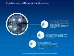 Back Propagation Program AI Disadvantages Of Unsupervised Learning Ppt Inspiration Template PDF