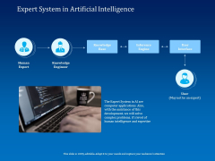Back Propagation Program AI Expert System In Artificial Intelligence Ppt Layouts Information PDF