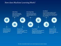 Back Propagation Program AI How Does Machine Learning Work Ppt Show Portfolio PDF