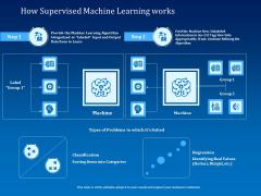 Back Propagation Program AI How Supervised Machine Learning Works Ppt File Influencers PDF