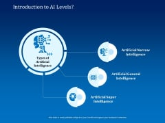 Back Propagation Program AI Introduction To AI Levels Ppt Infographics Clipart PDF