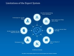 Back Propagation Program AI Limitations Of The Expert System Ppt Styles Gallery PDF